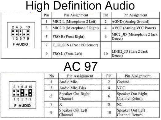a2.bp.blogspot.com__Ku4y_LP_9iE_UYqVZ9rVuSI_AAAAAAAAAgQ_YcZXVoEHV5g_s1600_HD_Audio_pin.JPG
