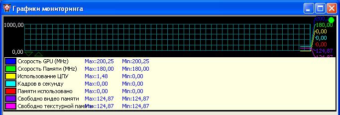 ATT Radeon 9200 SE 5.2.png