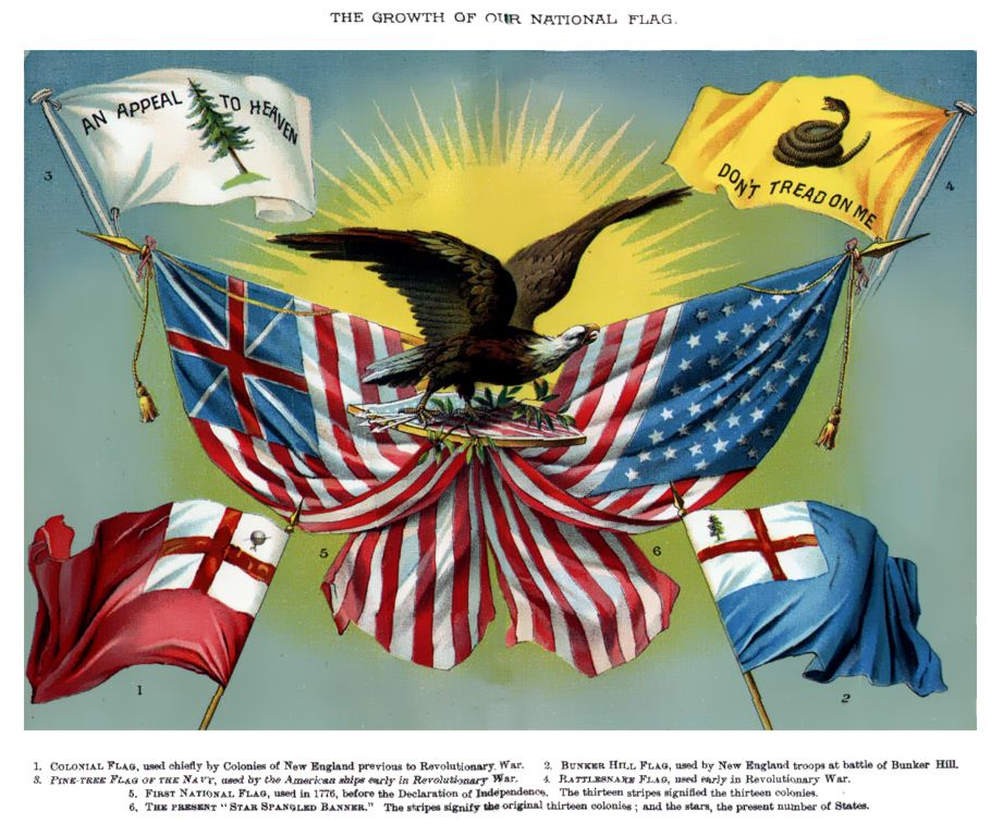 aupload.wikimedia.org_wikipedia_commons_6_62_1885_History_of_US_flags_med.jpg