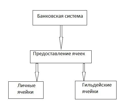 Банковская система.jpg