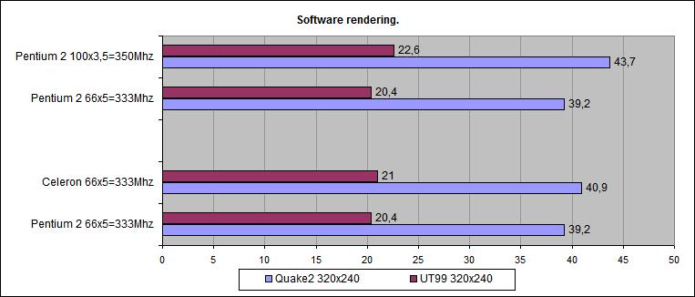 Celeron_Pentium_01.png