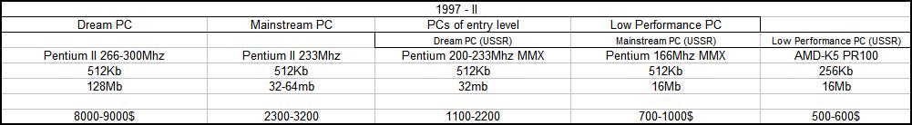 Dream_1997-2_01b.png