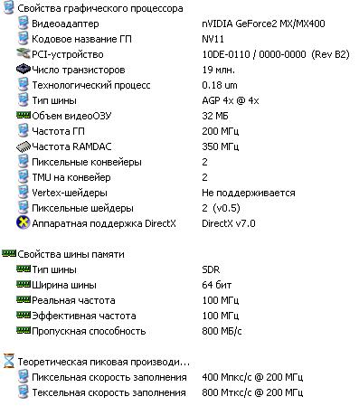 GF2_MX400_64bit_32Mb_def.png